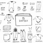 Babybox – mis see on?