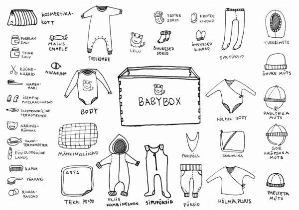 Babybox – mis see on?